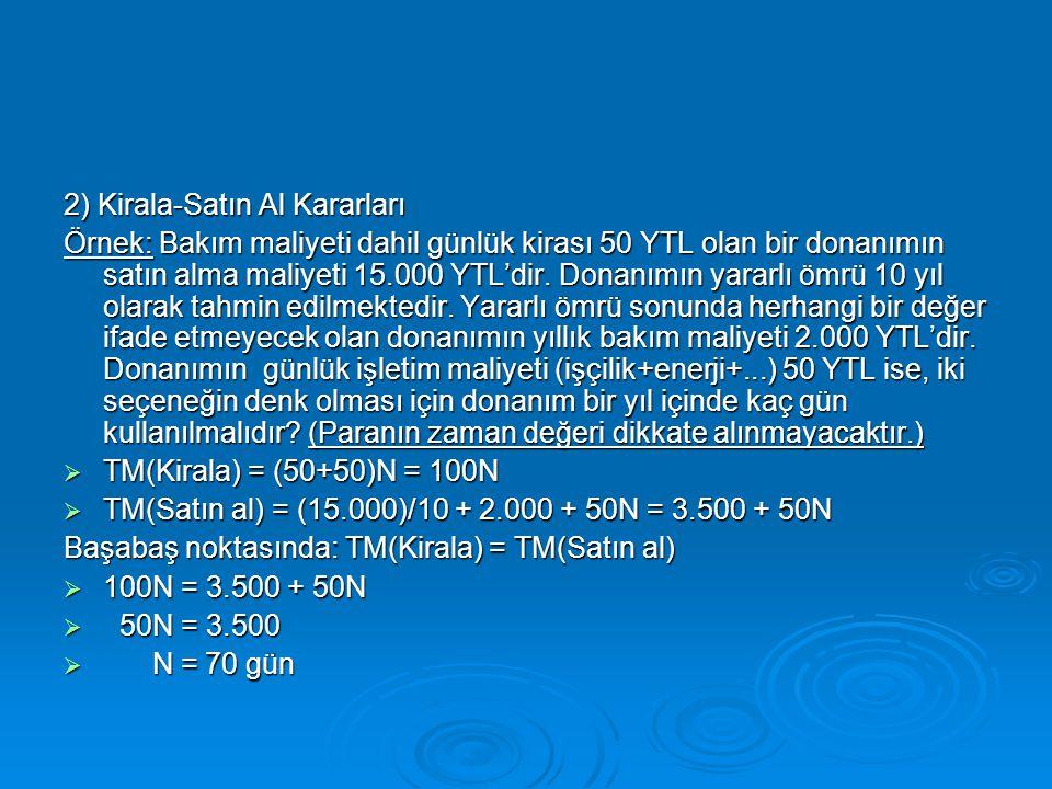 2) Kirala-Satın Al Kararları Örnek: Bakım maliyeti dahil günlük kirası 50 YTL olan bir donanımın satın alma maliyeti 15.000 YTL'dir. Donanımın yararlı
