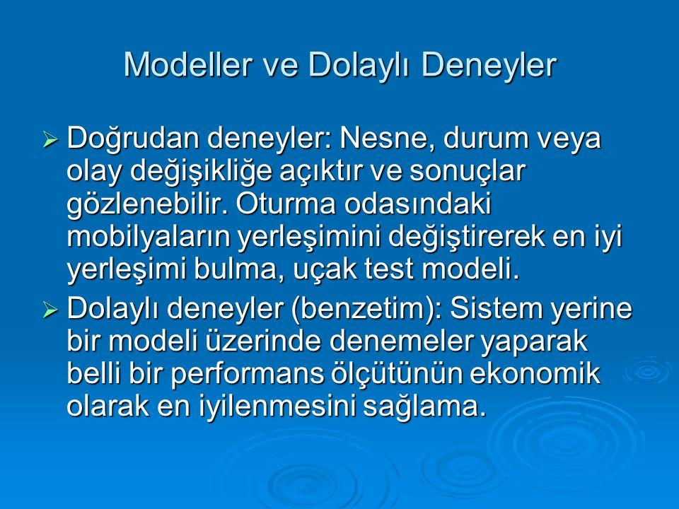 Tasarım ve İşletimde Modeller  Tasarım ve işletimde model kullanılması, modellerin karar noktasına kadar belli ölçüde karar vericinin yerini alması nedeniyledir.