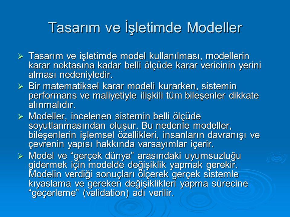 Tasarım ve İşletimde Modeller  Tasarım ve işletimde model kullanılması, modellerin karar noktasına kadar belli ölçüde karar vericinin yerini alması n