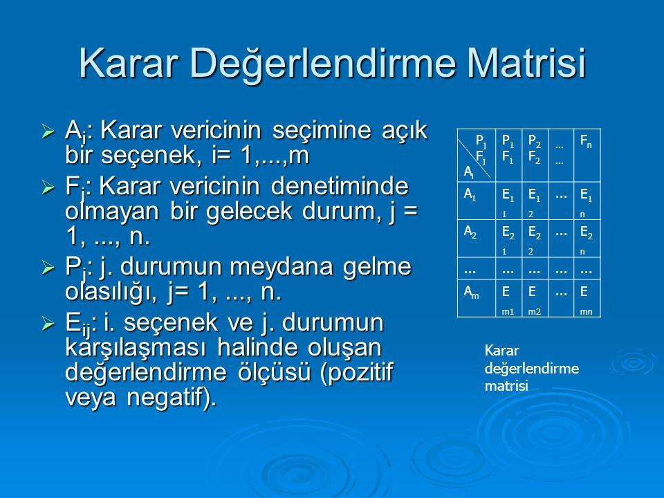 Karar Değerlendirme Matrisi  A i : Karar vericinin seçimine açık bir seçenek, i= 1,...,m  F j : Karar vericinin denetiminde olmayan bir gelecek duru