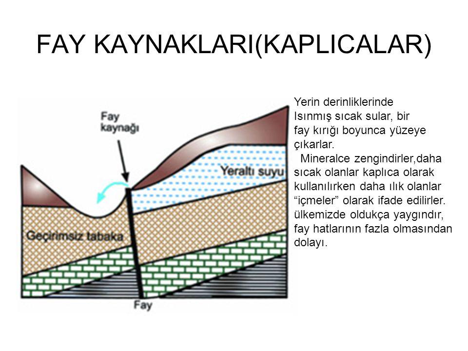 FAY KAYNAKLARI(KAPLICALAR) Yerin derinliklerinde Isınmış sıcak sular, bir fay kırığı boyunca yüzeye çıkarlar. Mineralce zengindirler,daha sıcak olanla