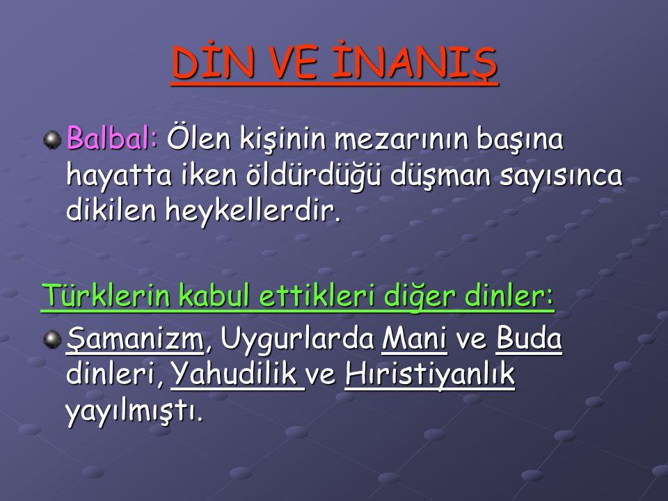 """DİN VE İNANIŞ Türklerde """"Gök Tanrı inancı"""" vardı. Yuğ: Ölüler için yapılan törenlere denir. Ahiret inancı: Ölümden sonra da bir hayatın var olduğuna i"""