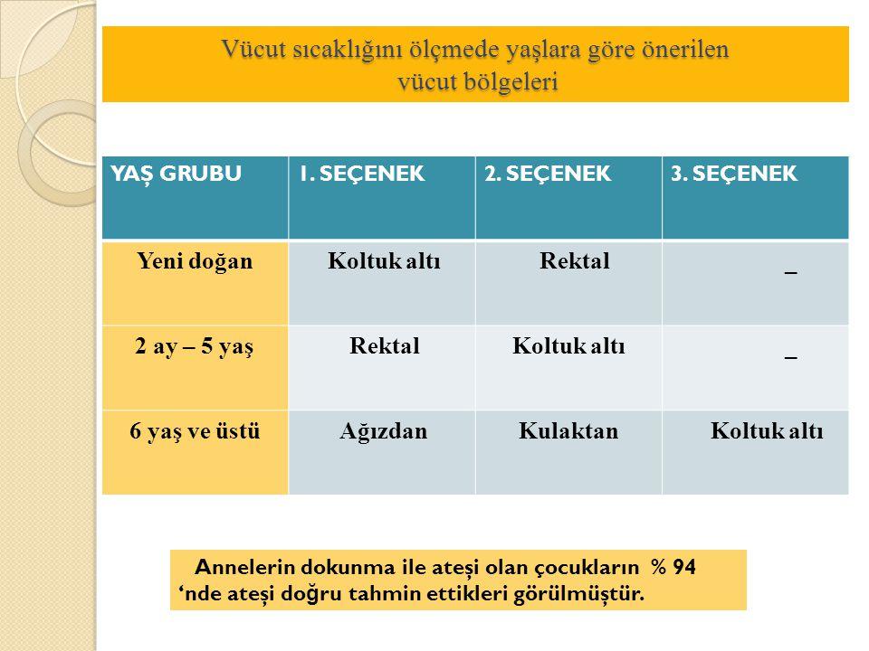 Vücut sıcaklığını ölçmede yaşlara göre önerilen vücut bölgeleri YAŞ GRUBU1.