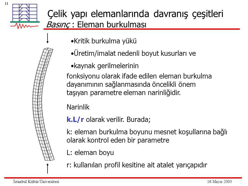 11 16 Mayıs 2003İstanbul Kültür Üniversitesi Çelik yapı elemanlarında davranış çeşitleri Basınç : Eleman burkulması •Kritik burkulma yükü •Üretim/imal