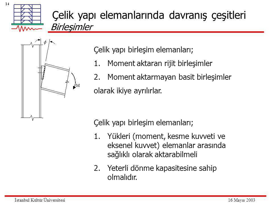 14 16 Mayıs 2003İstanbul Kültür Üniversitesi Çelik yapı elemanlarında davranış çeşitleri Birleşimler Çelik yapı birleşim elemanları; 1.Yükleri (moment, kesme kuvveti ve eksenel kuvvet) elemanlar arasında sağlıklı olarak aktarabilmeli 2.Yeterli dönme kapasitesine sahip olmalıdır.