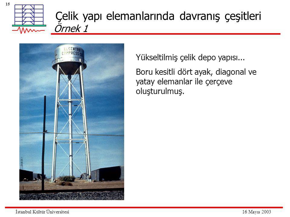 15 16 Mayıs 2003İstanbul Kültür Üniversitesi Yükseltilmiş çelik depo yapısı...
