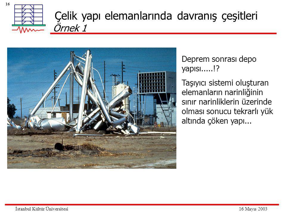 16 16 Mayıs 2003İstanbul Kültür Üniversitesi Deprem sonrası depo yapısı.....!? Taşıyıcı sistemi oluşturan elemanların narinliğinin sınır narinliklerin
