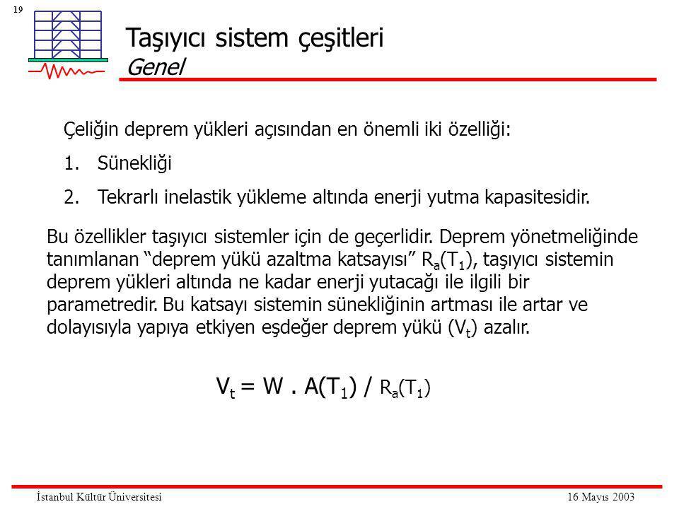 19 16 Mayıs 2003İstanbul Kültür Üniversitesi Taşıyıcı sistem çeşitleri Genel Çeliğin deprem yükleri açısından en önemli iki özelliği: 1.Sünekliği 2.Te