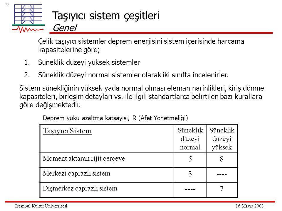22 16 Mayıs 2003İstanbul Kültür Üniversitesi Taşıyıcı sistem çeşitleri Genel Çelik taşıyıcı sistemler deprem enerjisini sistem içerisinde harcama kapasitelerine göre; 1.Süneklik düzeyi yüksek sistemler 2.Süneklik düzeyi normal sistemler olarak iki sınıfta incelenirler.