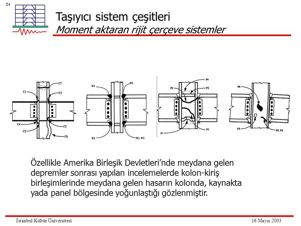 24 16 Mayıs 2003İstanbul Kültür Üniversitesi Taşıyıcı sistem çeşitleri Moment aktaran rijit çerçeve sistemler Özellikle Amerika Birleşik Devletleri'nd