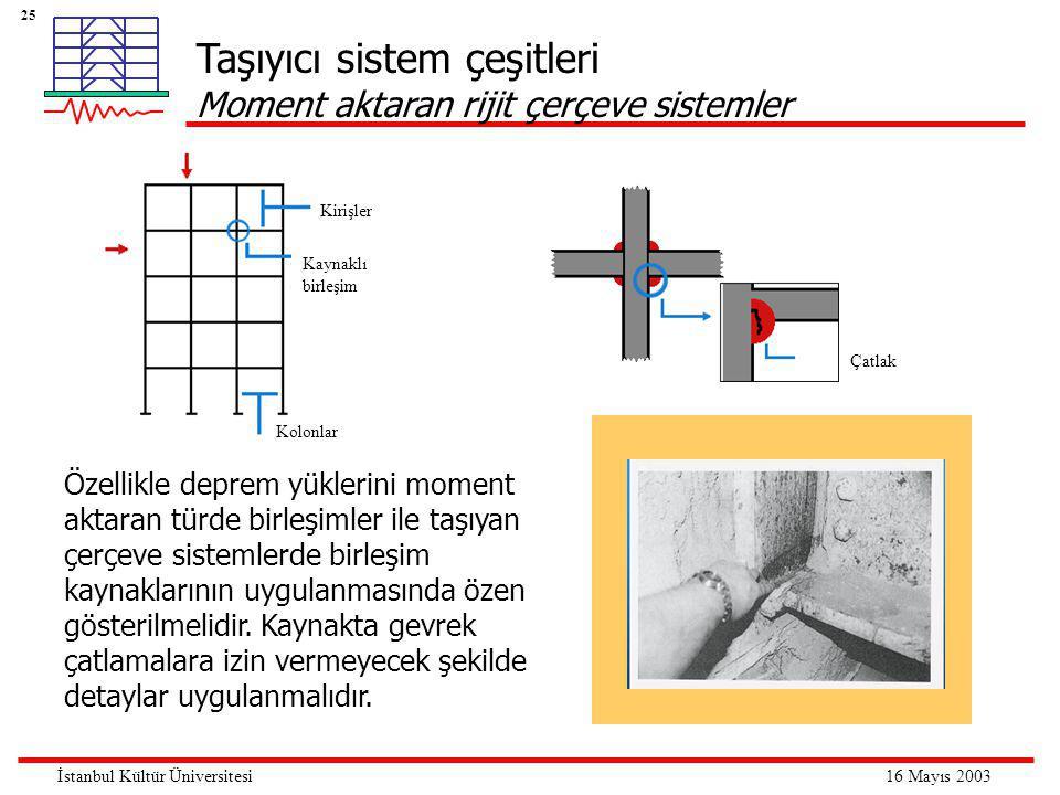 25 16 Mayıs 2003İstanbul Kültür Üniversitesi Kirişler Kolonlar Kaynaklı birleşim Çatlak Özellikle deprem yüklerini moment aktaran türde birleşimler ile taşıyan çerçeve sistemlerde birleşim kaynaklarının uygulanmasında özen gösterilmelidir.