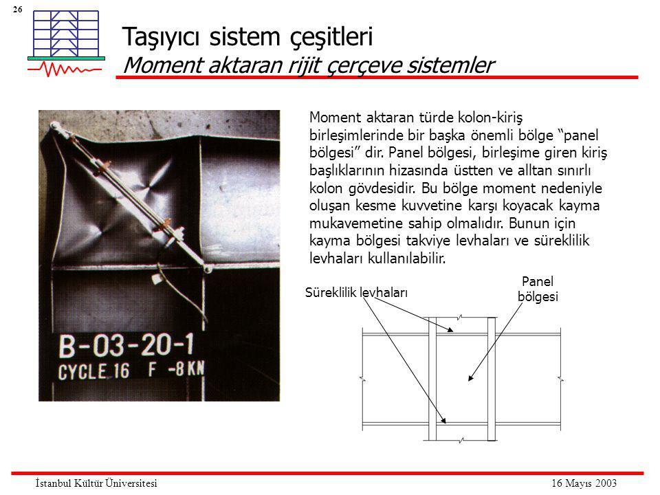 26 16 Mayıs 2003İstanbul Kültür Üniversitesi Moment aktaran türde kolon-kiriş birleşimlerinde bir başka önemli bölge panel bölgesi dir.