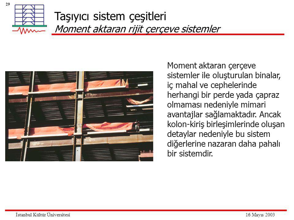 29 16 Mayıs 2003İstanbul Kültür Üniversitesi Taşıyıcı sistem çeşitleri Moment aktaran rijit çerçeve sistemler Moment aktaran çerçeve sistemler ile olu