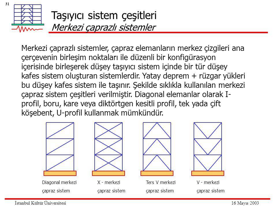 31 16 Mayıs 2003İstanbul Kültür Üniversitesi Taşıyıcı sistem çeşitleri Merkezi çaprazlı sistemler Diagonal merkezi çapraz sistem X - merkezi çapraz si