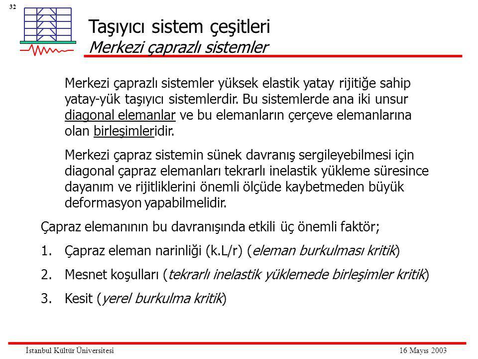 32 16 Mayıs 2003İstanbul Kültür Üniversitesi Taşıyıcı sistem çeşitleri Merkezi çaprazlı sistemler Merkezi çaprazlı sistemler yüksek elastik yatay riji