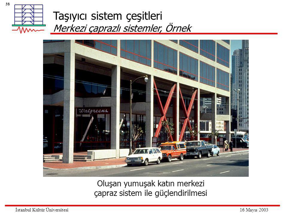 38 16 Mayıs 2003İstanbul Kültür Üniversitesi Taşıyıcı sistem çeşitleri Merkezi çaprazlı sistemler, Örnek Oluşan yumuşak katın merkezi çapraz sistem il