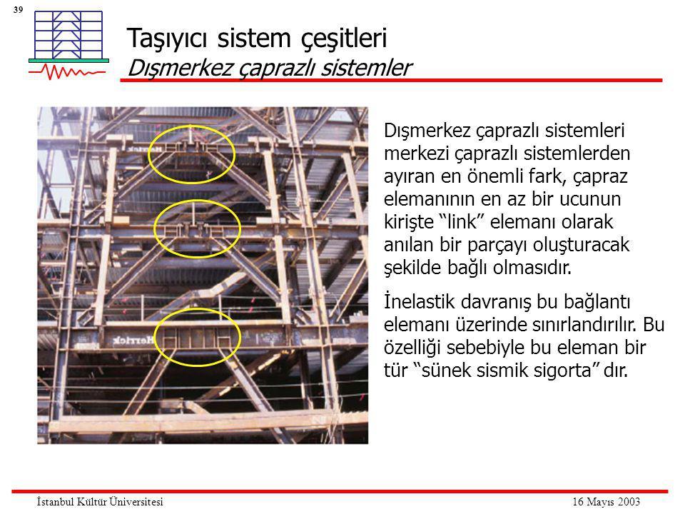 39 16 Mayıs 2003İstanbul Kültür Üniversitesi Taşıyıcı sistem çeşitleri Dışmerkez çaprazlı sistemler Dışmerkez çaprazlı sistemleri merkezi çaprazlı sis