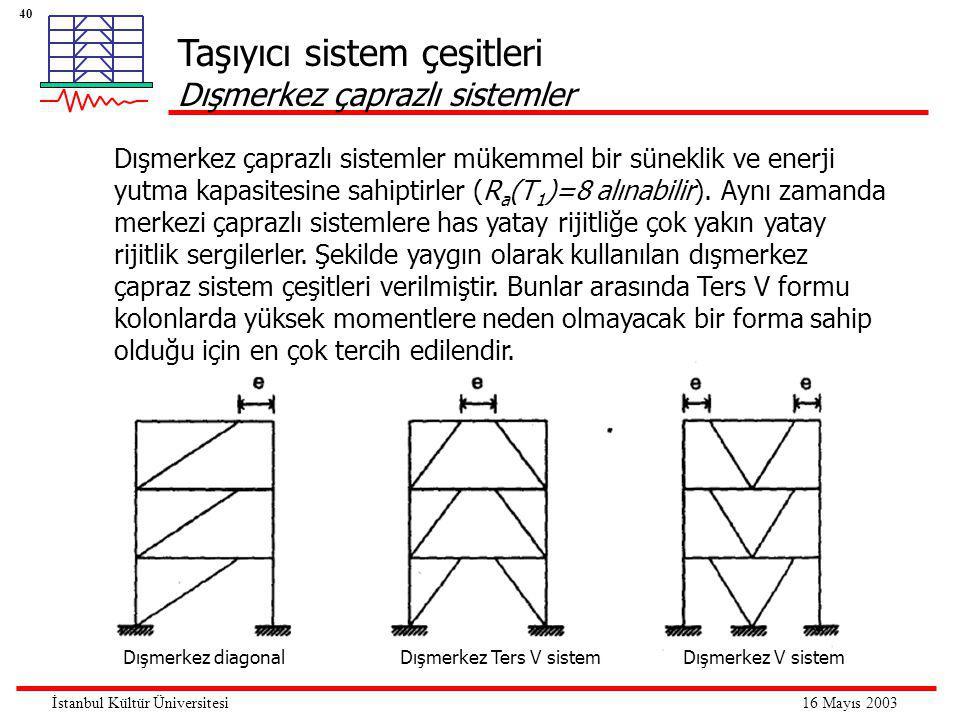 40 16 Mayıs 2003İstanbul Kültür Üniversitesi Taşıyıcı sistem çeşitleri Dışmerkez çaprazlı sistemler Dışmerkez diagonalDışmerkez Ters V sistemDışmerkez V sistem Dışmerkez çaprazlı sistemler mükemmel bir süneklik ve enerji yutma kapasitesine sahiptirler (R a (T 1 )=8 alınabilir).