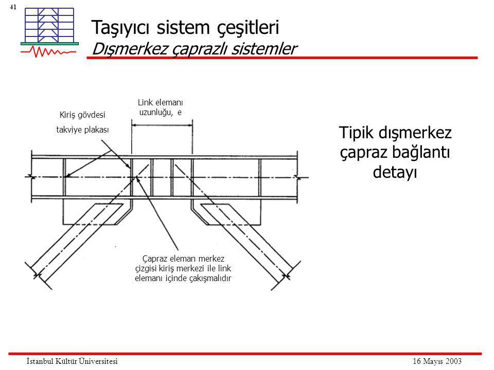 41 16 Mayıs 2003İstanbul Kültür Üniversitesi Taşıyıcı sistem çeşitleri Dışmerkez çaprazlı sistemler Kiriş gövdesi takviye plakası Link elemanı uzunluğ