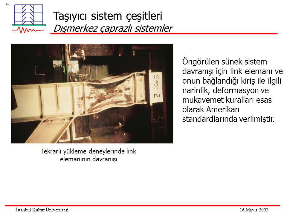 42 16 Mayıs 2003İstanbul Kültür Üniversitesi Taşıyıcı sistem çeşitleri Dışmerkez çaprazlı sistemler Tekrarlı yükleme deneylerinde link elemanının davr