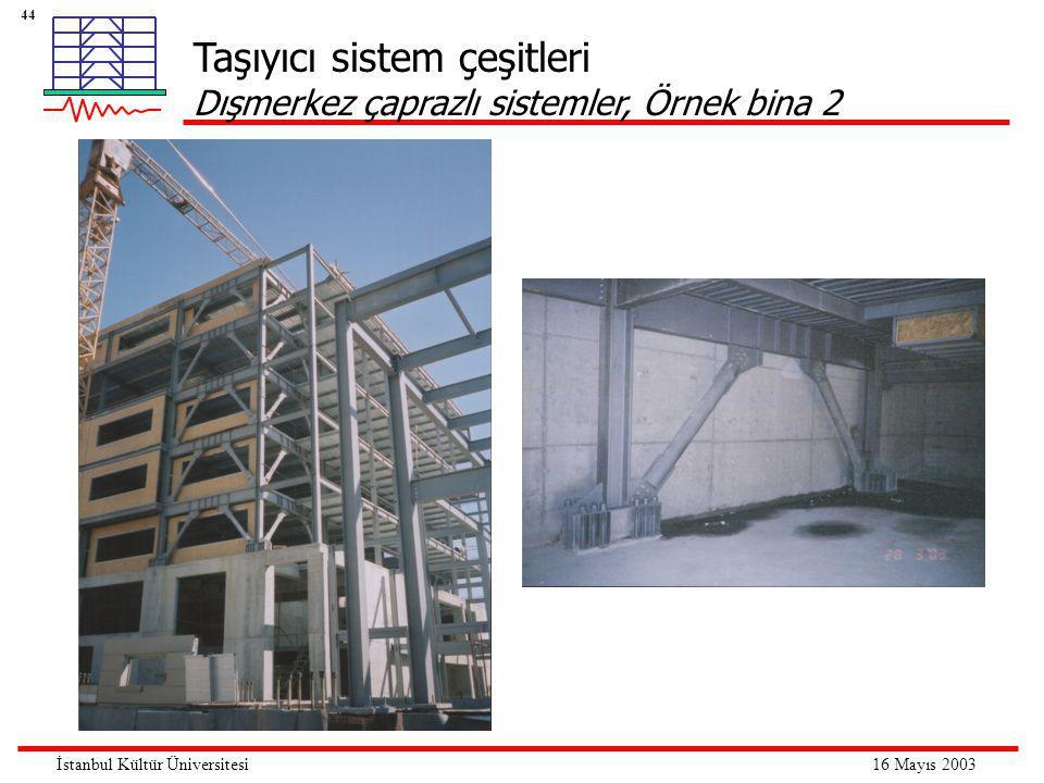 44 16 Mayıs 2003İstanbul Kültür Üniversitesi Taşıyıcı sistem çeşitleri Dışmerkez çaprazlı sistemler, Örnek bina 2