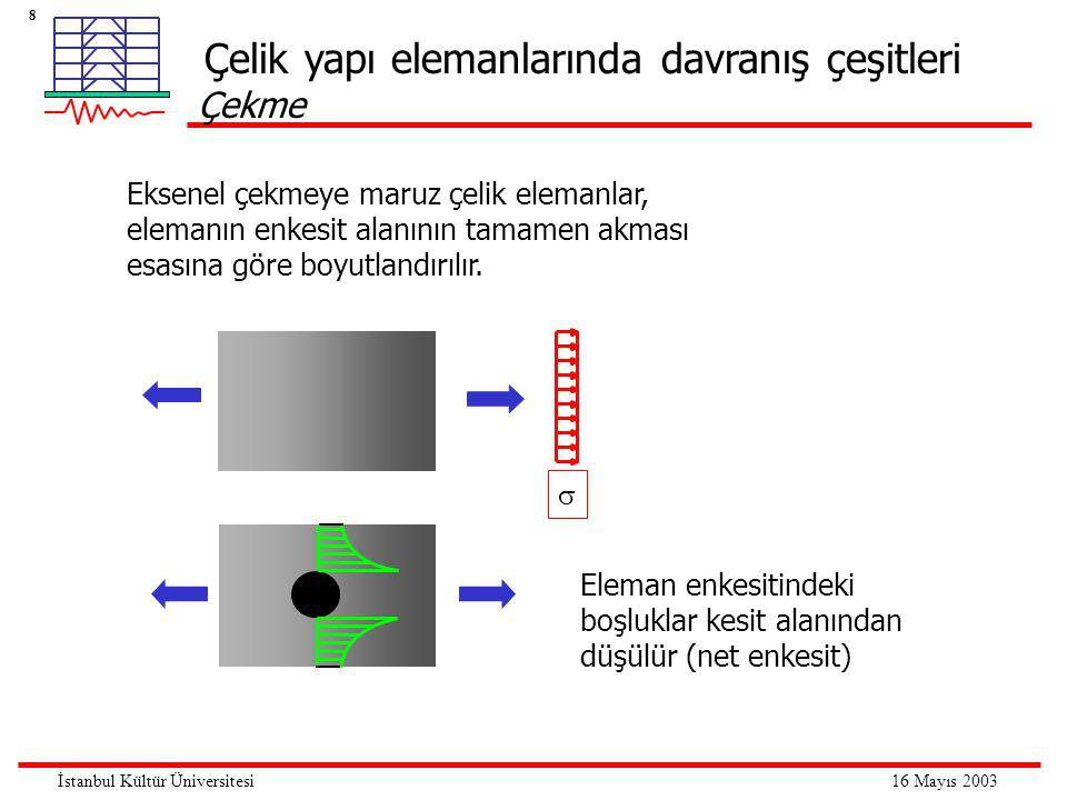8 16 Mayıs 2003İstanbul Kültür Üniversitesi Çelik yapı elemanlarında davranış çeşitleri Çekme  Eksenel çekmeye maruz çelik elemanlar, elemanın enkesi