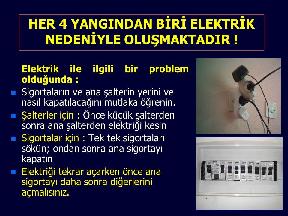 Yangın Tehlikeleri Nelerdir? n Elektrikli Cihaz Tehlikeleri n Yanıcı Gaz Tehlikeleri n Sigara Tehlikeleri n Mutfak Tehlikeleri n Sobalar En sık karşıl