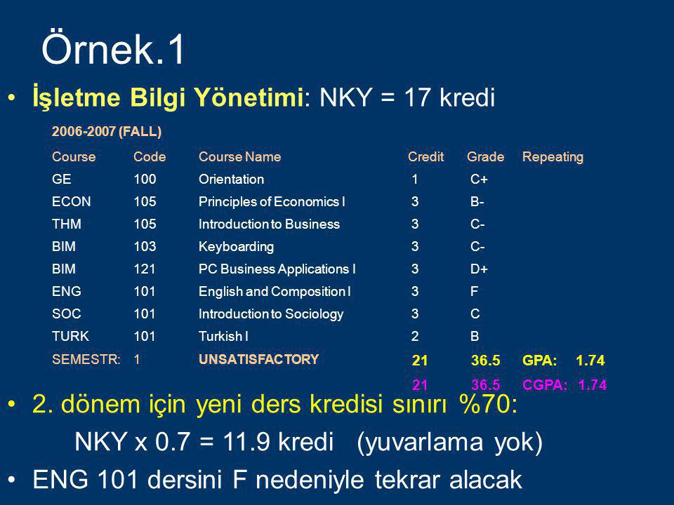 Örnek.1 •İşletme Bilgi Yönetimi: NKY = 17 kredi 2006-2007 (FALL) CourseCodeCourse NameCreditGradeRepeating GE100Orientation 1 C+ ECON105Principles of