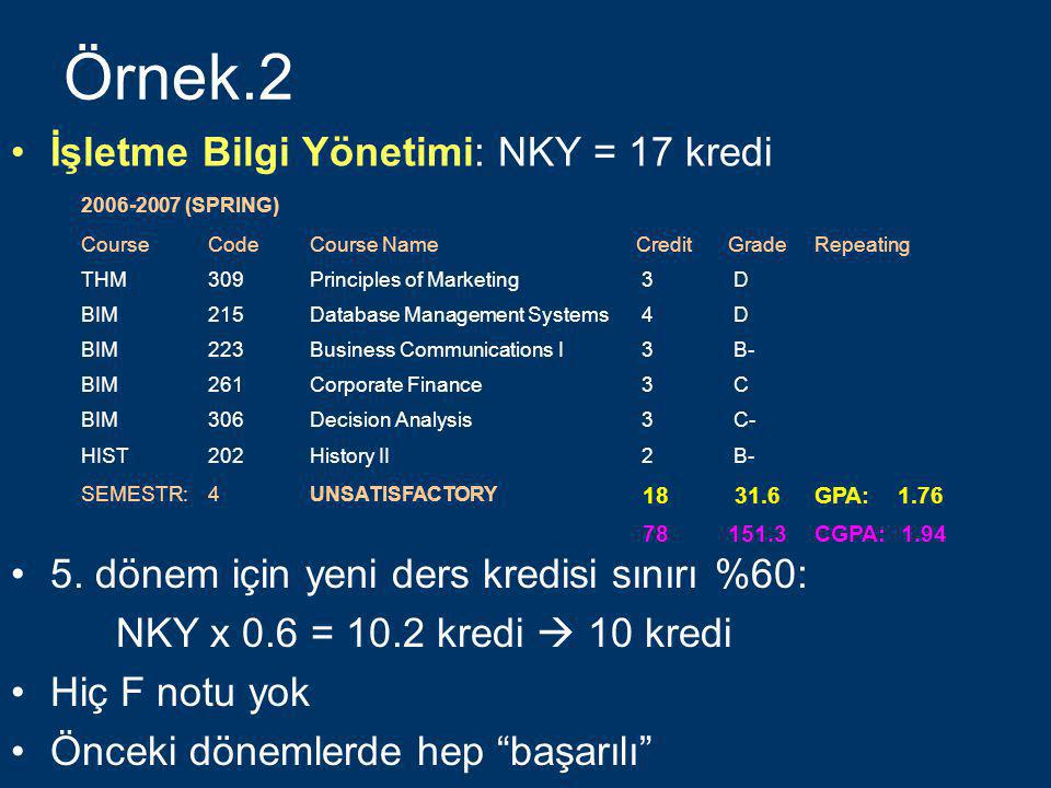Örnek.2 •İşletme Bilgi Yönetimi: NKY = 17 kredi 2006-2007 (SPRING) CourseCodeCourse NameCreditGradeRepeating THM309Principles of Marketing 3 D BIM215D