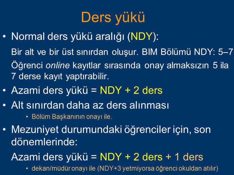 Ders yükü •Normal ders yükü aralığı (NDY): Bir alt ve bir üst sınırdan oluşur. BIM Bölümü NDY: 5–7 Öğrenci online kayıtlar sırasında onay almaksızın 5