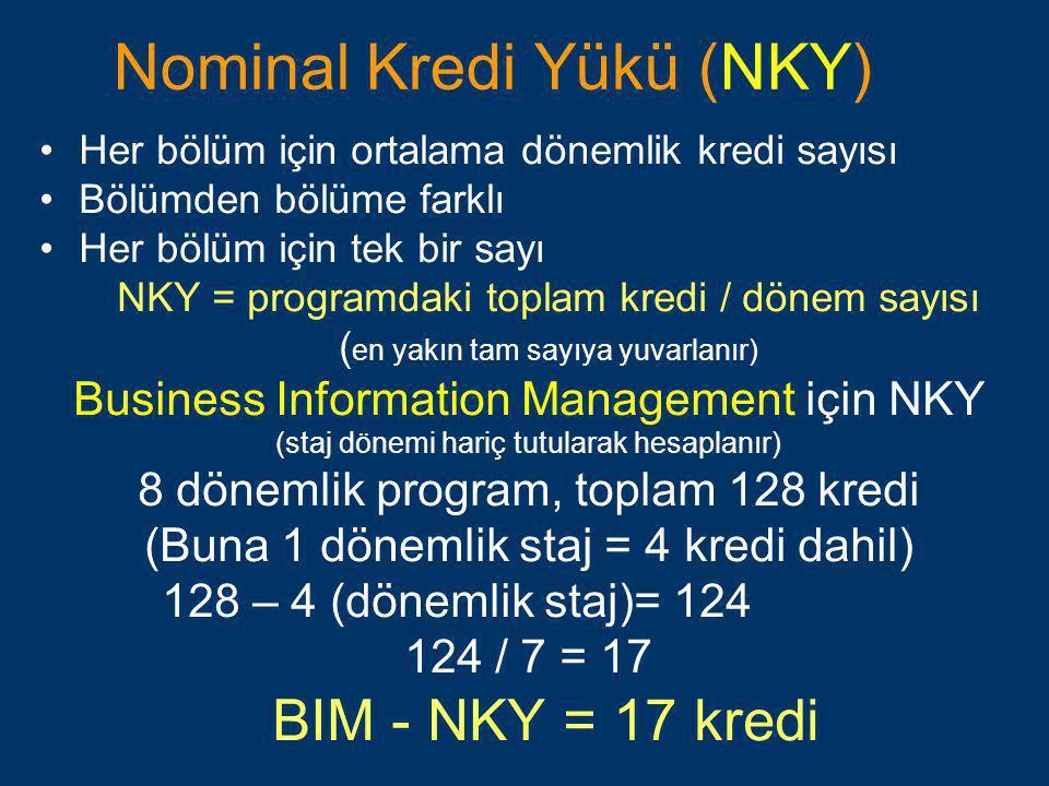 Nominal Kredi Yükü (NKY) •Her bölüm için ortalama dönemlik kredi sayısı •Bölümden bölüme farklı •Her bölüm için tek bir sayı NKY = programdaki toplam