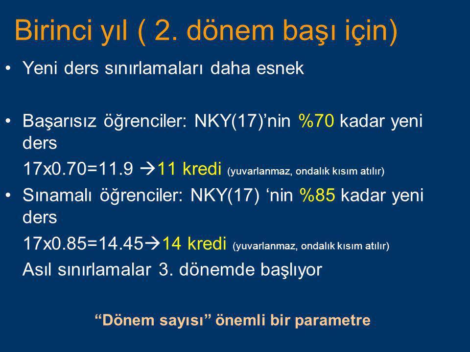 Birinci yıl ( 2. dönem başı için) •Yeni ders sınırlamaları daha esnek •Başarısız öğrenciler: NKY(17)'nin %70 kadar yeni ders 17x0.70=11.9  11 kredi (