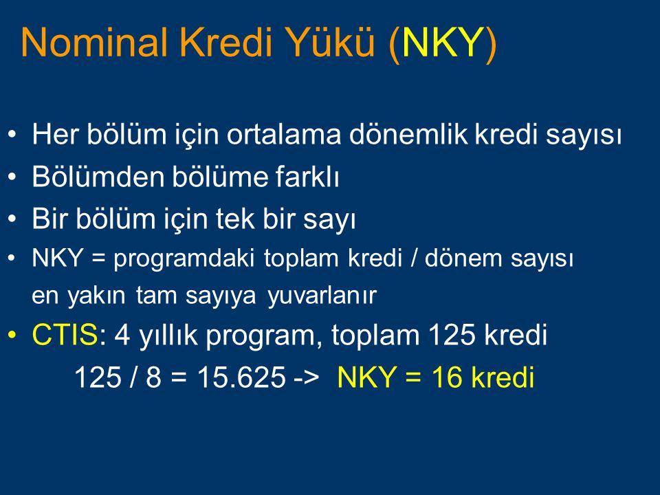 Nominal Kredi Yükü (NKY) •Her bölüm için ortalama dönemlik kredi sayısı •Bölümden bölüme farklı •Bir bölüm için tek bir sayı •NKY = programdaki toplam