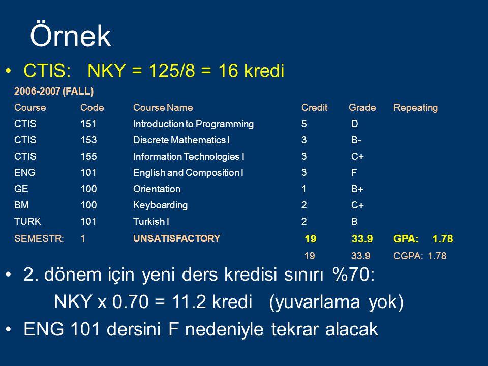 Örnek •CTIS: NKY = 125/8 = 16 kredi •2. dönem için yeni ders kredisi sınırı %70: NKY x 0.70 = 11.2 kredi (yuvarlama yok) •ENG 101 dersini F nedeniyle