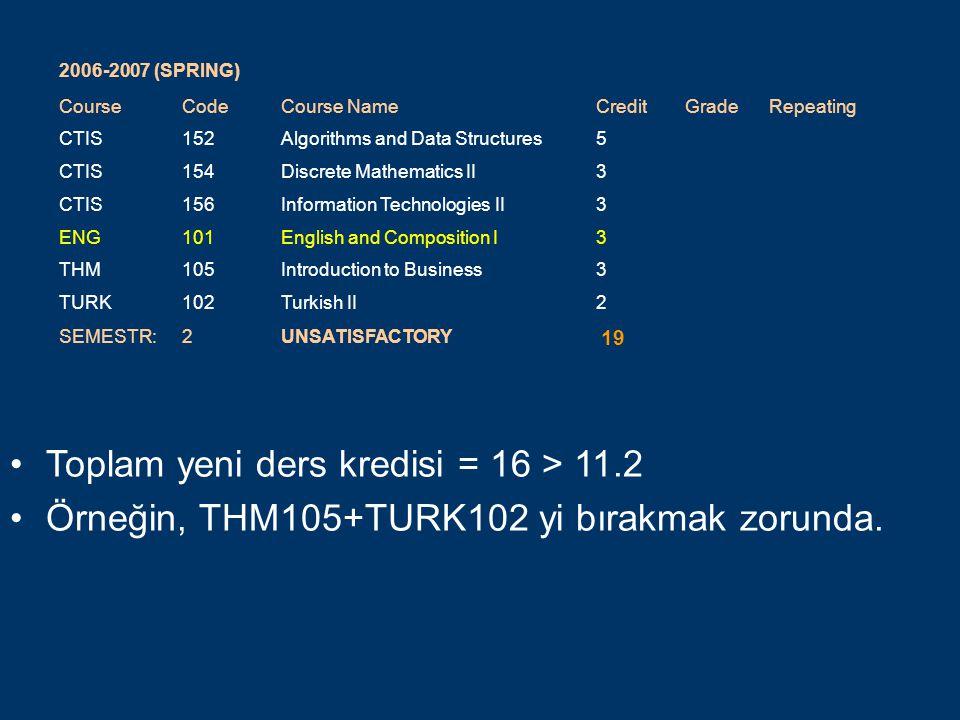 •Toplam yeni ders kredisi = 16 > 11.2 •Örneğin, THM105+TURK102 yi bırakmak zorunda. 2006-2007 (SPRING) CourseCodeCourse NameCreditGradeRepeating CTIS1