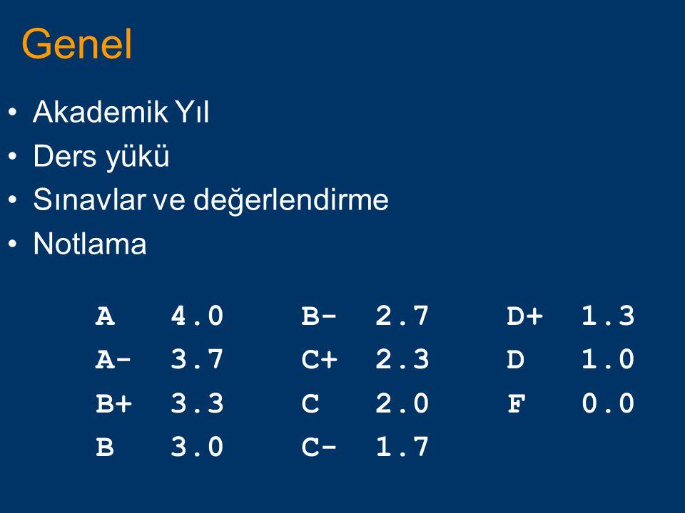 Genel •Akademik Yıl •Ders yükü •Sınavlar ve değerlendirme •Notlama A 4.0B- 2.7D+ 1.3 A- 3.7C+ 2.3D 1.0 B+ 3.3C 2.0F 0.0 B 3.0C- 1.7