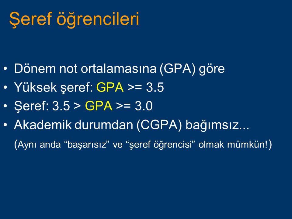 Şeref öğrencileri •Dönem not ortalamasına (GPA) göre •Yüksek şeref: GPA >= 3.5 •Şeref: 3.5 > GPA >= 3.0 •Akademik durumdan (CGPA) bağımsız... ( Aynı a