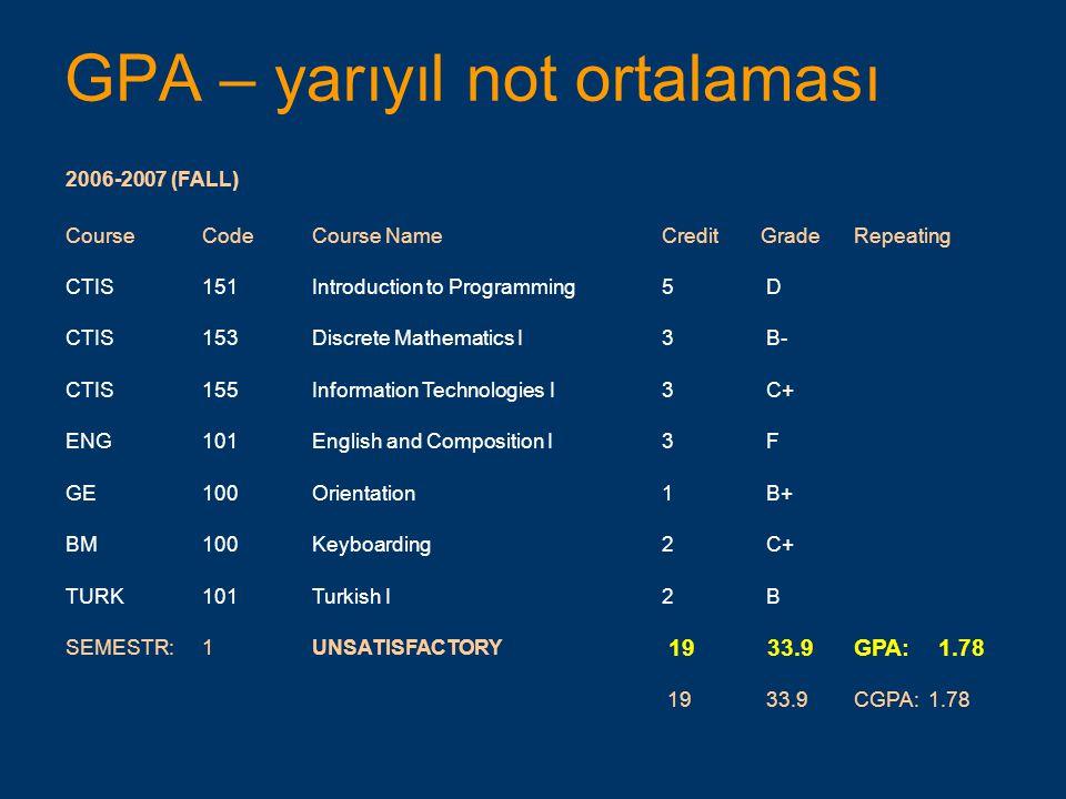 CGPA – genel not ortalaması 2006-2007 (SPRING) CourseCodeCourse NameCreditGradeRepeating CTIS152Algorithms and Data Structures5 B CTIS154Discrete Mathematics II3 C+ CTIS156Information Technologies II3 A- THM105Introduction to Business3 B- TURK102Turkish II2 A SEMESTR:2HONOUR 16 49.1GPA: 3.07 35 83.0CGPA: 2.37