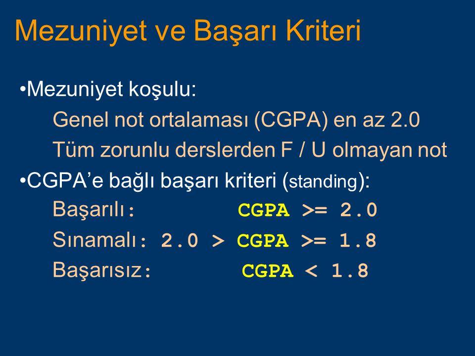 Mezuniyet ve Başarı Kriteri •Mezuniyet koşulu: Genel not ortalaması (CGPA) en az 2.0 Tüm zorunlu derslerden F / U olmayan not •CGPA'e bağlı başarı kri