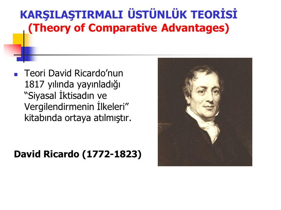 """KARŞILAŞTIRMALI ÜSTÜNLÜK TEORİSİ (Theory of Comparative Advantages)  Teori David Ricardo'nun 1817 yılında yayınladığı """"Siyasal İktisadın ve Vergilend"""