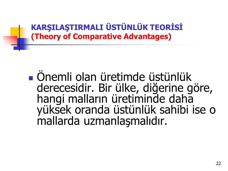 22 KARŞILAŞTIRMALI ÜSTÜNLÜK TEORİSİ (Theory of Comparative Advantages)  Önemli olan üretimde üstünlük derecesidir. Bir ülke, diğerine göre, hangi mal