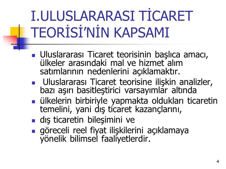 45 SABİT MALİYETLER VE DIŞ TİCARET Grafik 1:Sabit verim koşullar ve dış ticaret  Türkiye FA doğrusu üzerindeki T noktasında tüketimde bulunabilecektir.