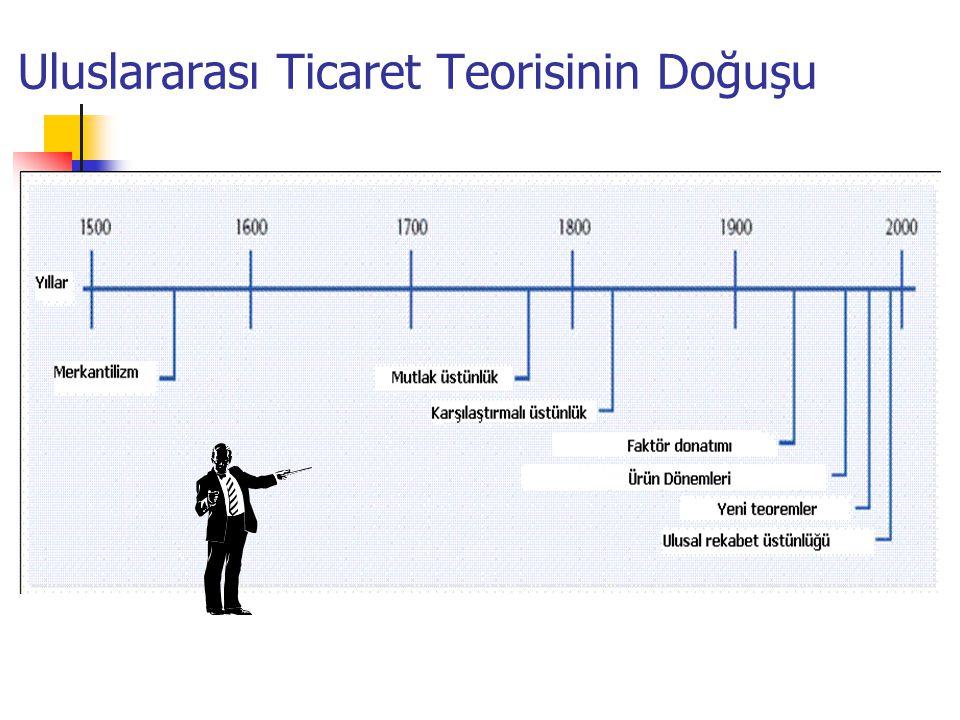 39 SABİT MALİYETLER VE DIŞ TİCARET Grafik 1:Sabit maliyet koşulları altında dönüşün Eğrisi  AB doğrusu Türkiye'nin dönüşüm eğrisidir.Türkiye tüm kaynaklarını tarımda çalıştırırsa 1000 birim tarım ürünü elde eder.