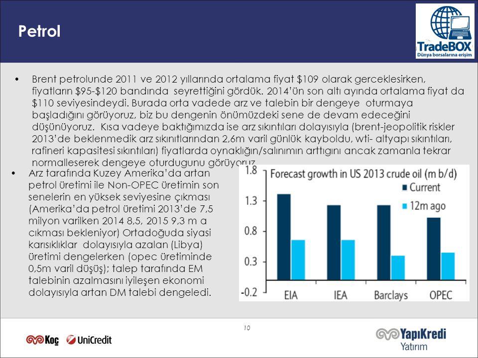 Petrol •Brent petrolunde 2011 ve 2012 yıllarında ortalama fiyat $109 olarak gerceklesirken, fiyatların $95-$120 bandında seyrettiğini gördük.