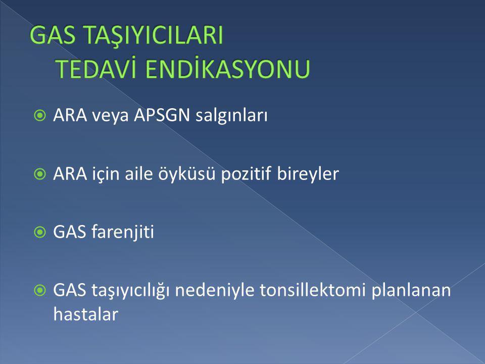  ARA veya APSGN salgınları  ARA için aile öyküsü pozitif bireyler  GAS farenjiti  GAS taşıyıcılığı nedeniyle tonsillektomi planlanan hastalar