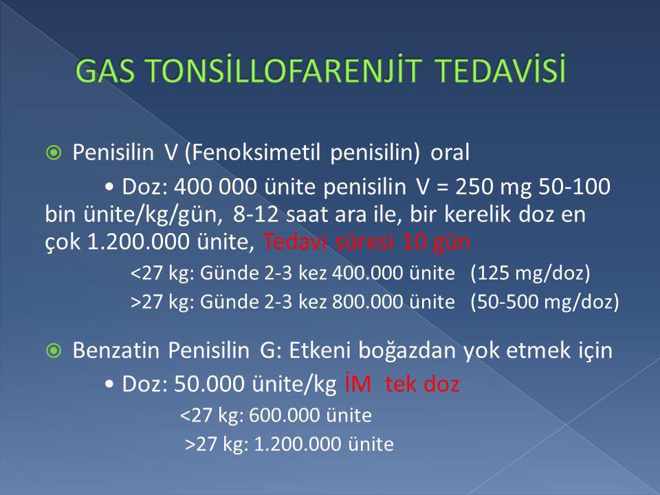  Penisilin V (Fenoksimetil penisilin) oral • Doz: 400 000 ünite penisilin V = 250 mg 50-100 bin ünite/kg/gün, 8-12 saat ara ile, bir kerelik doz en ç