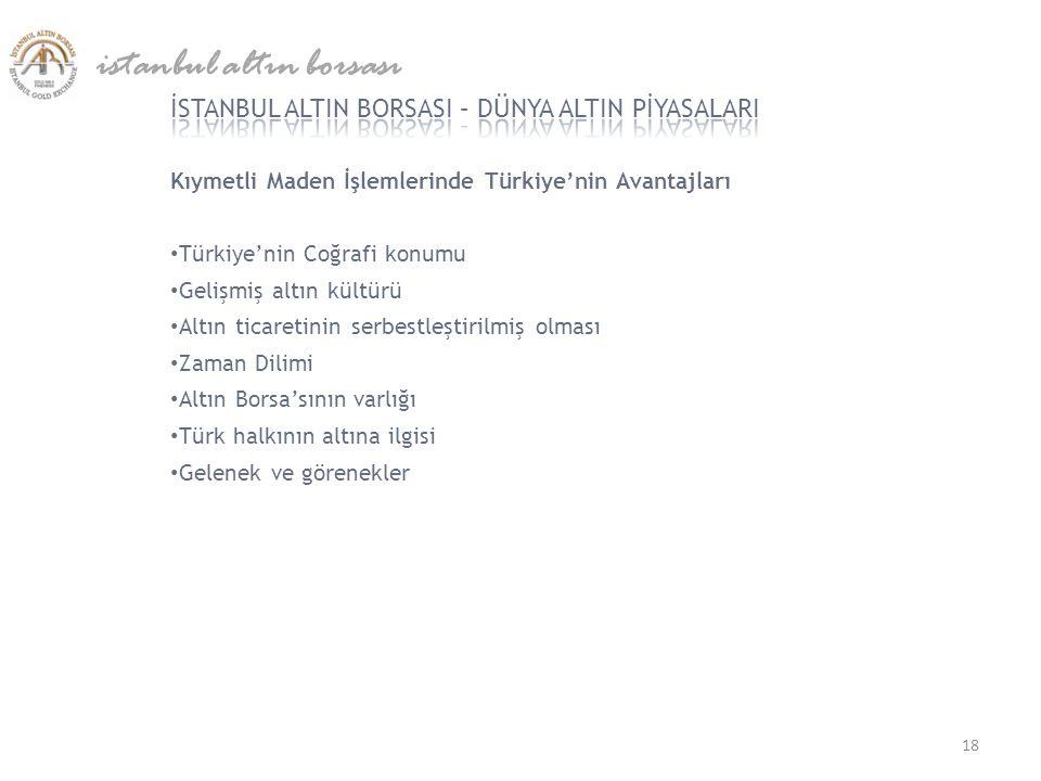 Kıymetli Maden İşlemlerinde Türkiye'nin Avantajları • Türkiye'nin Coğrafi konumu • Gelişmiş altın kültürü • Altın ticaretinin serbestleştirilmiş olmas