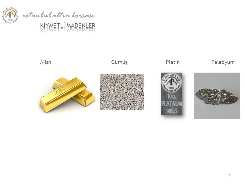KIYMETLİ MADEN İŞLEMLERİ Altın İşlemleri 26 Temmuz 1995 Gümüş ve Platin İşlemleri 9 Temmuz 1999 Standart dışı Altın İşlemleri 1 Ekim 1999 Elmas ve Kıymetli Taş Piyasası 4 Nisan 2012 istanbul altın borsası 33