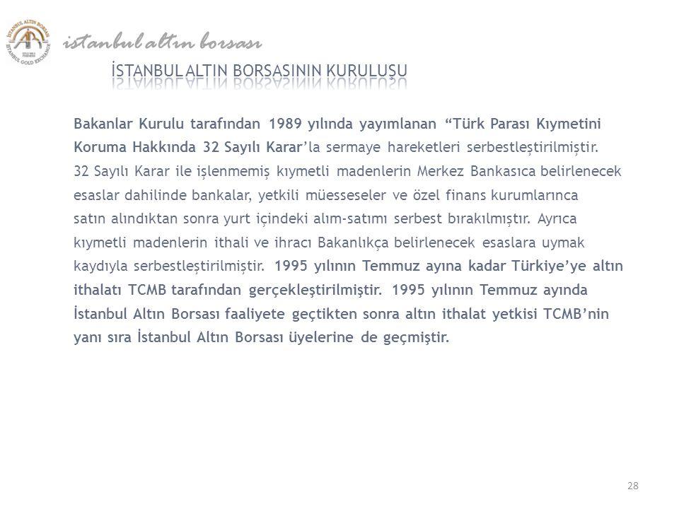 """Bakanlar Kurulu tarafından 1989 yılında yayımlanan """"Türk Parası Kıymetini Koruma Hakkında 32 Sayılı Karar'la sermaye hareketleri serbestleştirilmiştir"""
