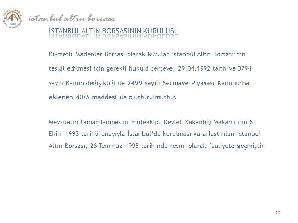 Kıymetli Madenler Borsası olarak kurulan İstanbul Altın Borsası'nın teşkil edilmesi için gerekli hukuki çerçeve, 29.04.1992 tarih ve 3794 sayılı Kanun